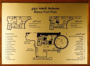 Plano del fuerte de Nizwa